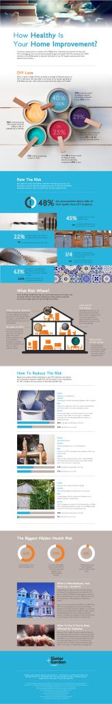 slatergordon-diy-infographic-v2